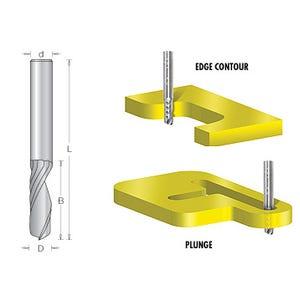 Solid Carbide Spiral Plastic '0' Flute