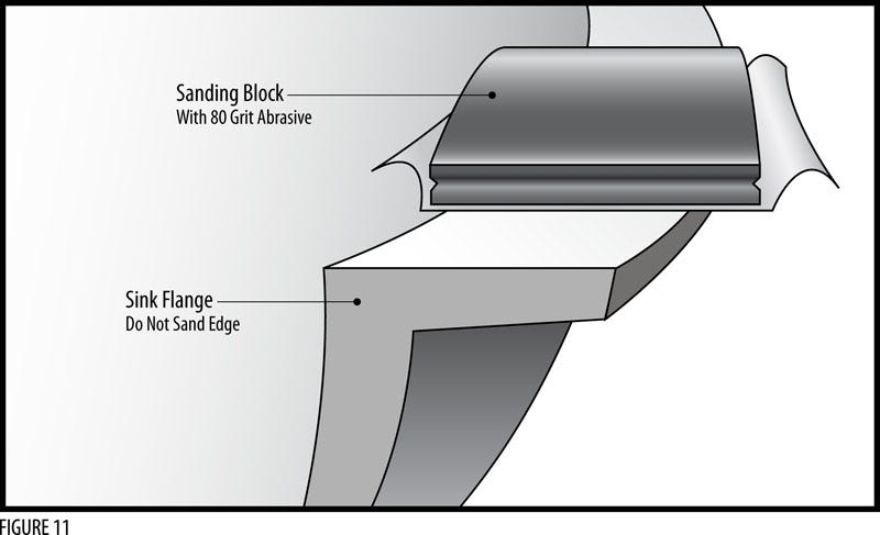 Preparing Bonding Surfaces