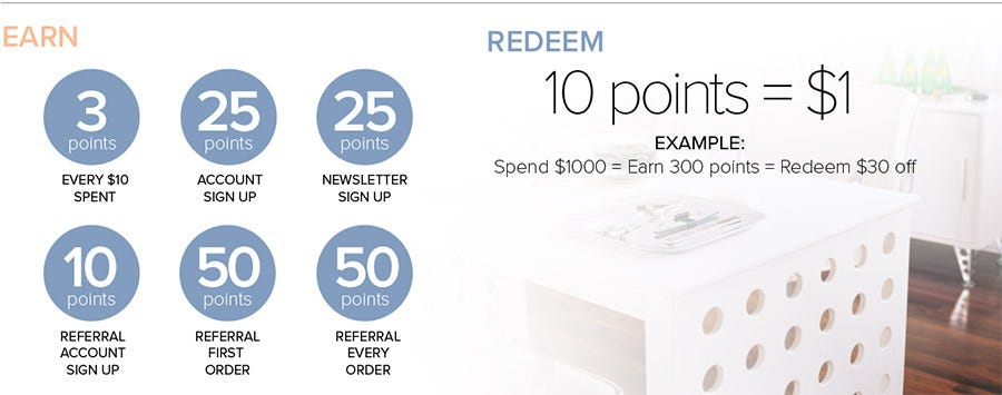 SolidSurface.com Loyalty Rewards Points